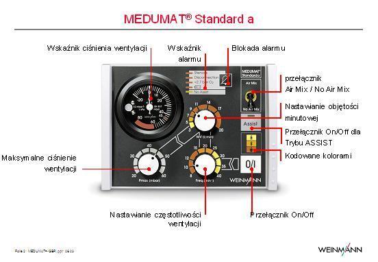 Respirator MEDUMAT Standard A – ASSIST