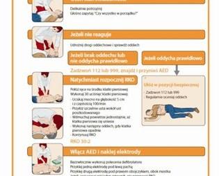 Nowe Wytyczne 2010 Resuscytacji Krążeniowo – Oddechowej