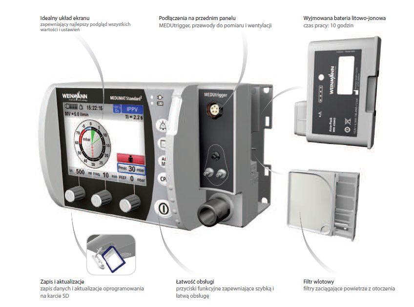 Respirator Medumat Standard 2 Basic na Life Base 1 NG XL